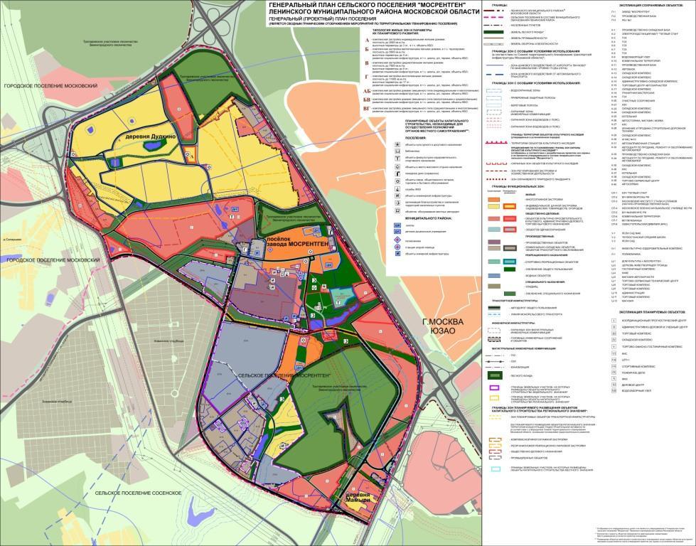 Ценовое зонирование рынка как метод выявления пространственных закономерностей территории