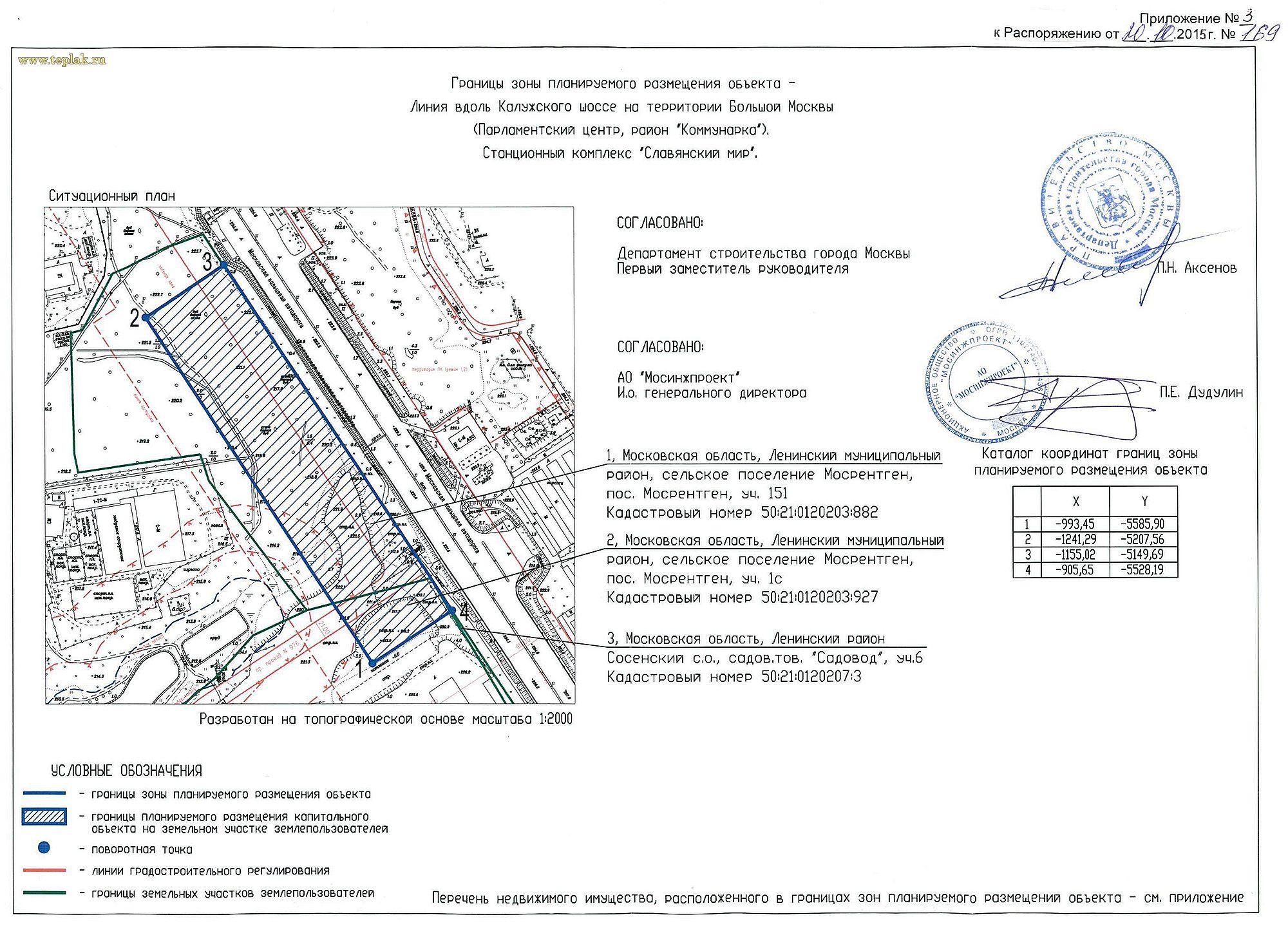 Схема границ для разрешения на размещение линейного объекта